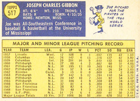 Joe Gibbon Baseball Card
