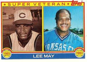 Lee May Autograph on a 1983 Topps Baseball Card (#378 | <a href='../baseball_cards/baseball_cards_oneset.php?s=1983top03' title='1983 Topps Baseball Card Checklist'>Checklist</a>)