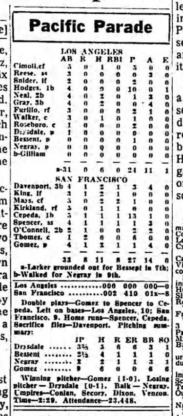 Dodgers vs Giants First Game Box Score