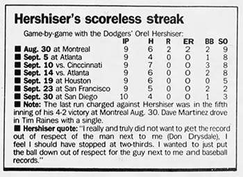 Orel Hershiser Record Setting Box Score
