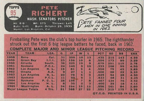 Pete Richert Baseball Card